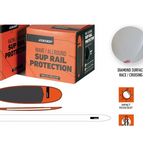 RRD SUP Rail Protection